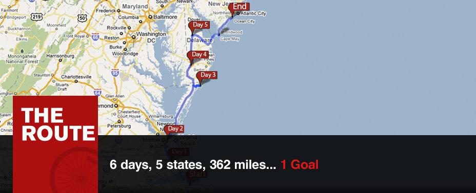 6 days, 5 states, 362 miles... 1 Goal
